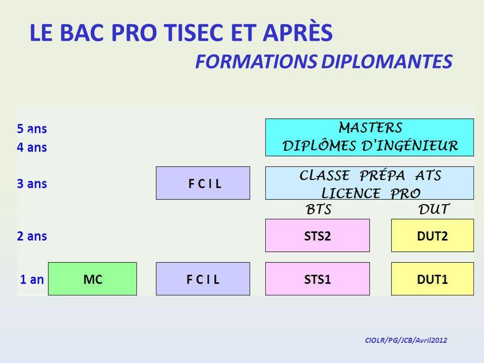 LE BAC PRO TISEC ET APRÈS FORMATIONS DIPLOMANTES