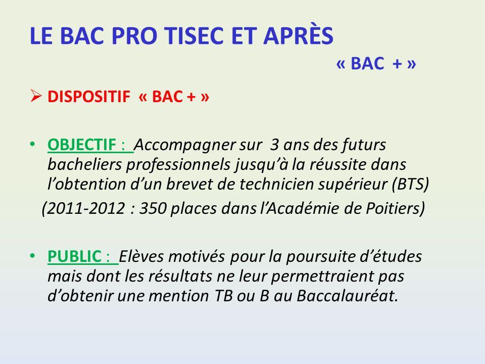 LE BAC PRO TISEC ET APRÈS « BAC + »
