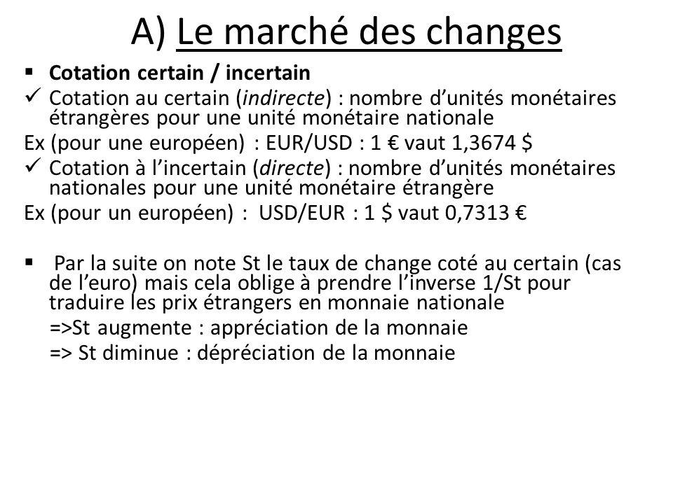 A) Le marché des changes