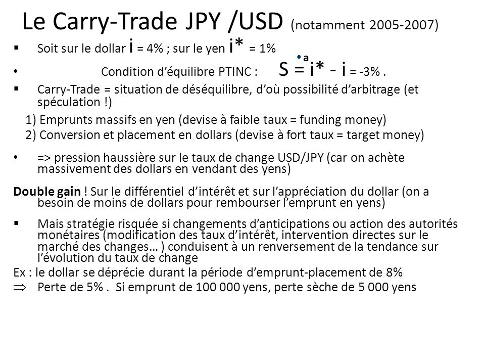 Le Carry-Trade JPY /USD (notamment 2005-2007)