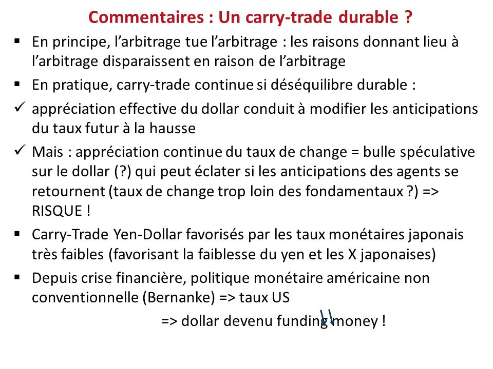 Commentaires : Un carry-trade durable