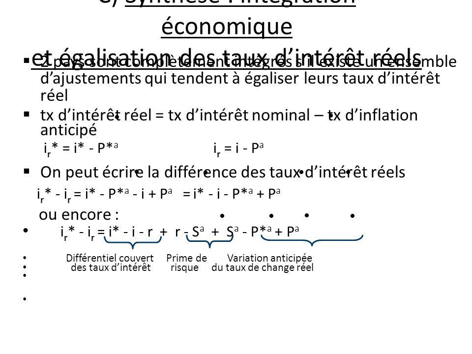 C) Synthèse : Intégration économique et égalisation des taux d'intérêt réels
