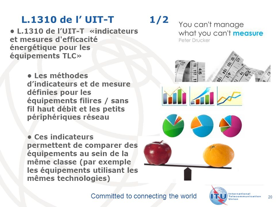 L.1310 de l' UIT-T 1/2