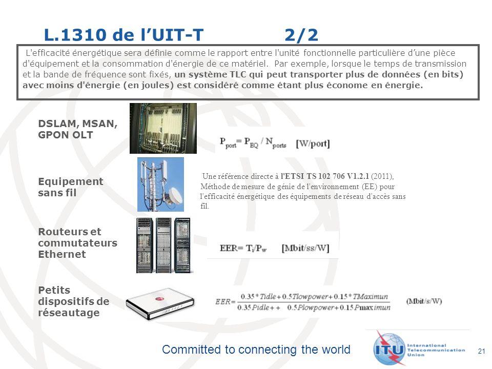 L.1310 de l'UIT-T 2/2 DSLAM, MSAN, GPON OLT Equipement sans fil