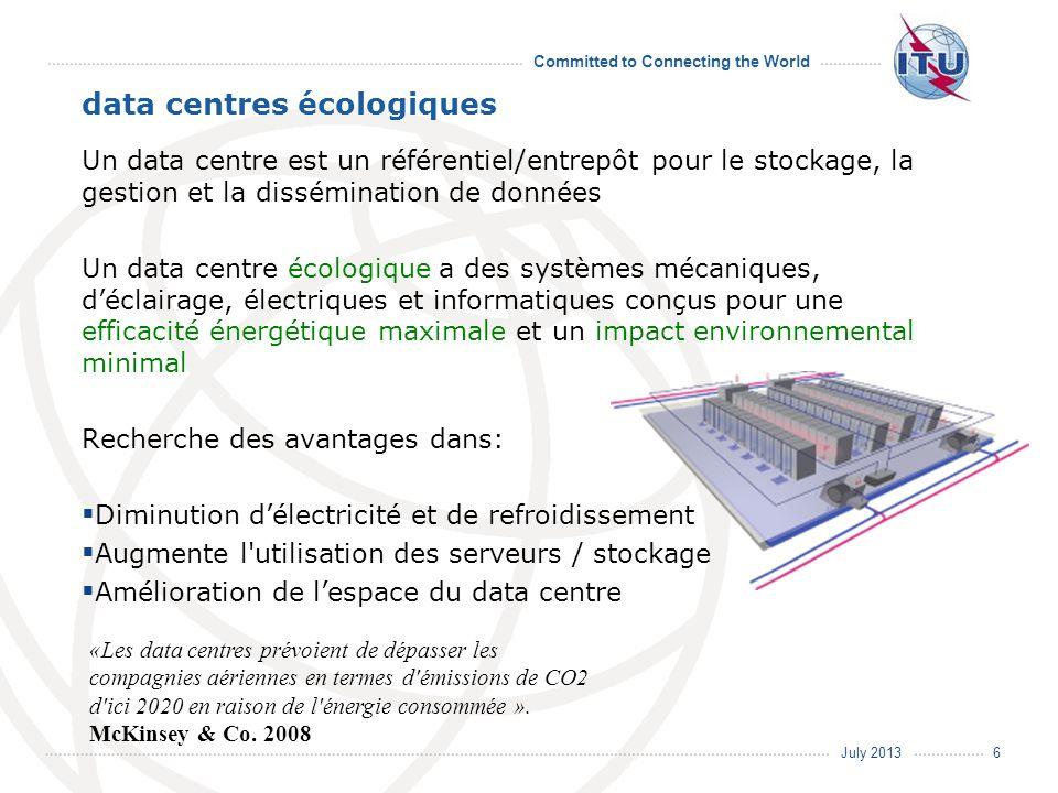 data centres écologiques