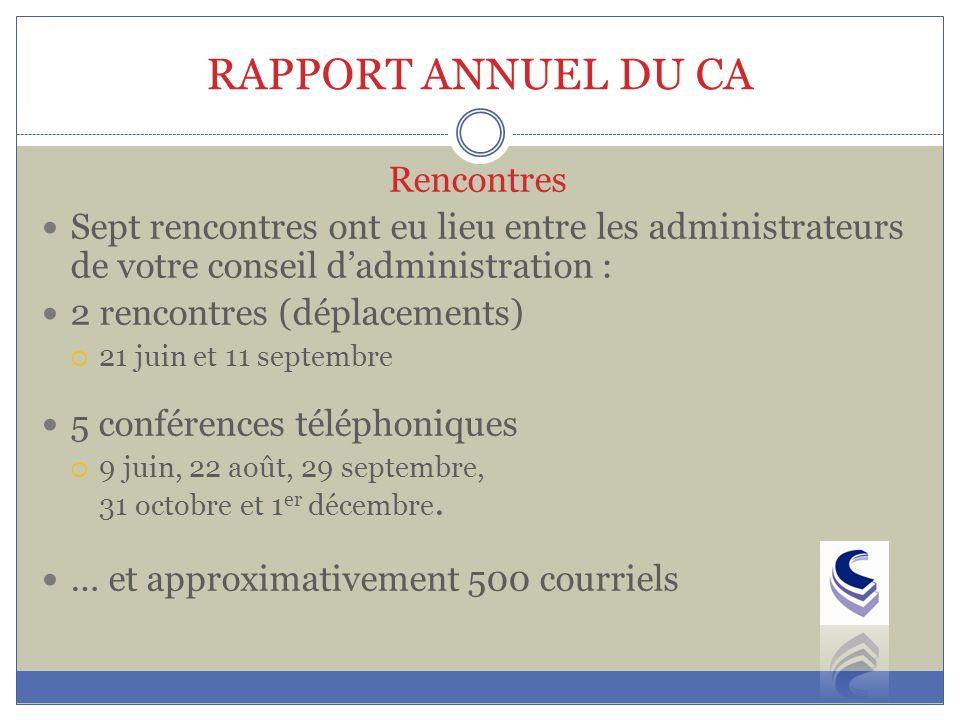 RAPPORT ANNUEL DU CA Rencontres