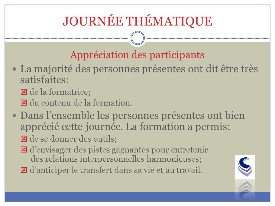 Appréciation des participants