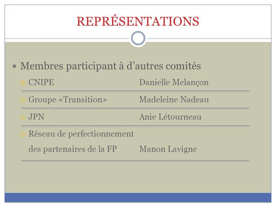 REPRÉSENTATIONS Membres participant à d'autres comités