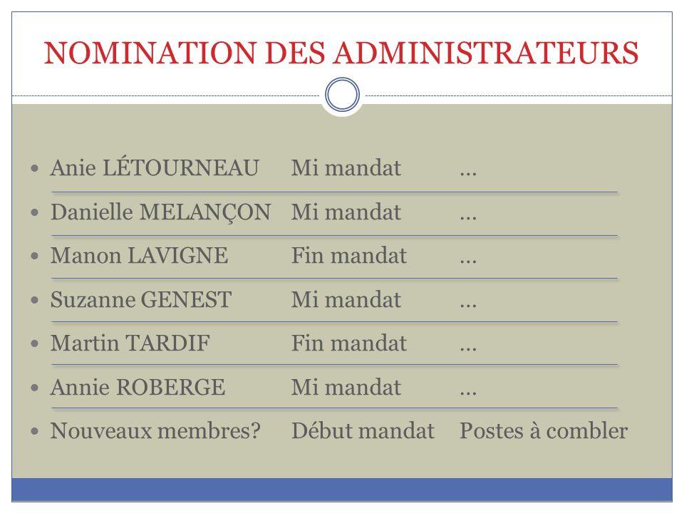 NOMINATION DES ADMINISTRATEURS
