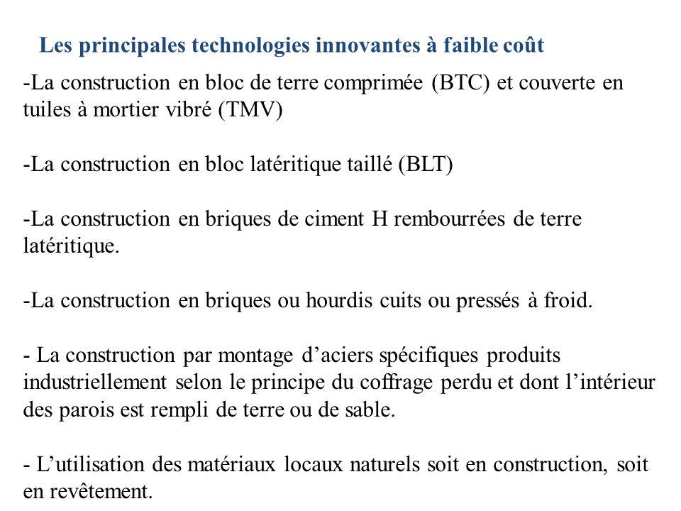 Les principales technologies innovantes à faible coût