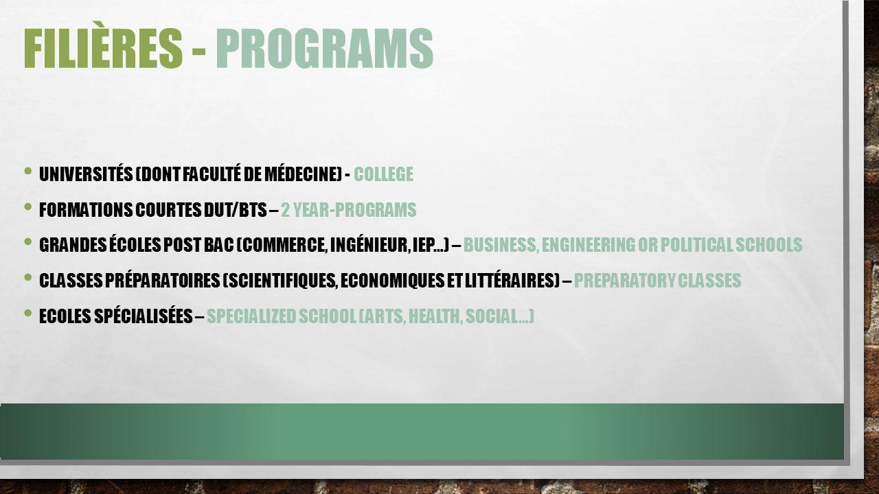 Filières - programs Universités (dont Faculté de médecine) - college