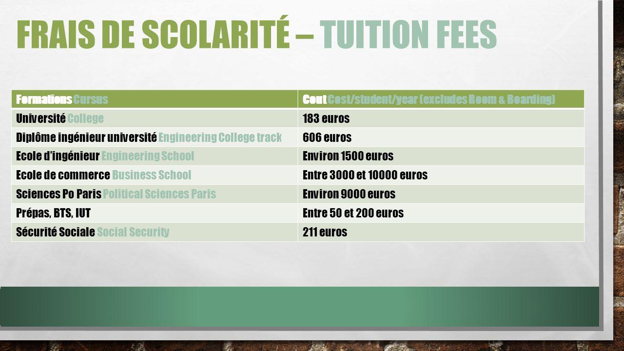 Frais de scolarité – tuition fees