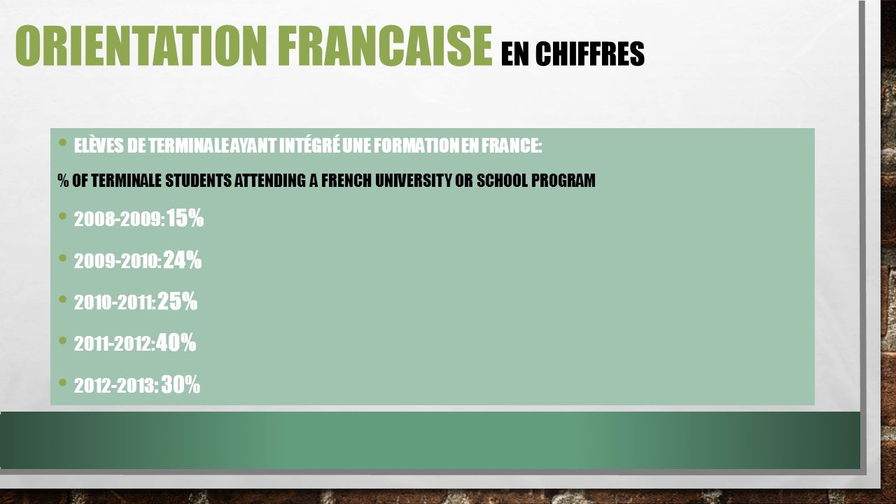 ORIENTATION FRANCAISE EN CHIFFREs