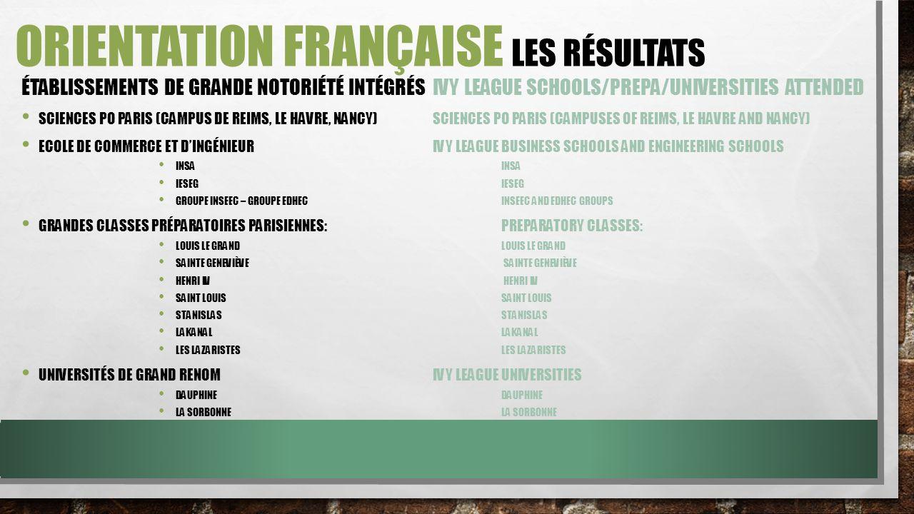 Orientation française les résultats