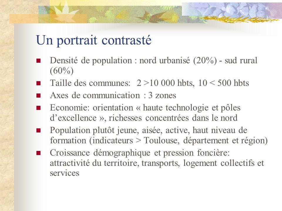 Un portrait contrasté Densité de population : nord urbanisé (20%) - sud rural (60%) Taille des communes: 2 >10 000 hbts, 10 < 500 hbts.