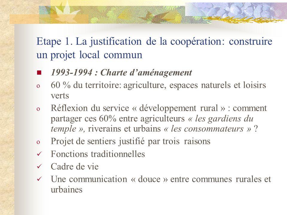 Etape 1. La justification de la coopération: construire un projet local commun