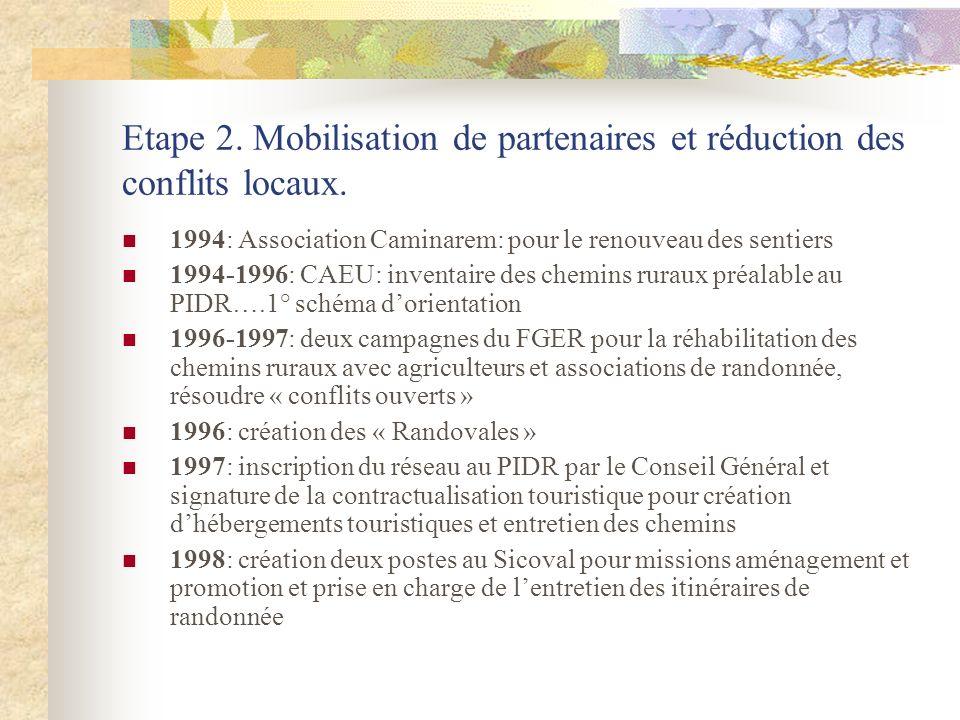 Etape 2. Mobilisation de partenaires et réduction des conflits locaux.