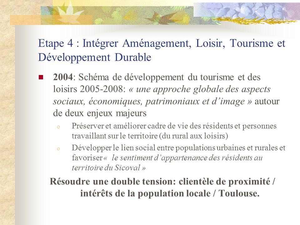 Etape 4 : Intégrer Aménagement, Loisir, Tourisme et Développement Durable
