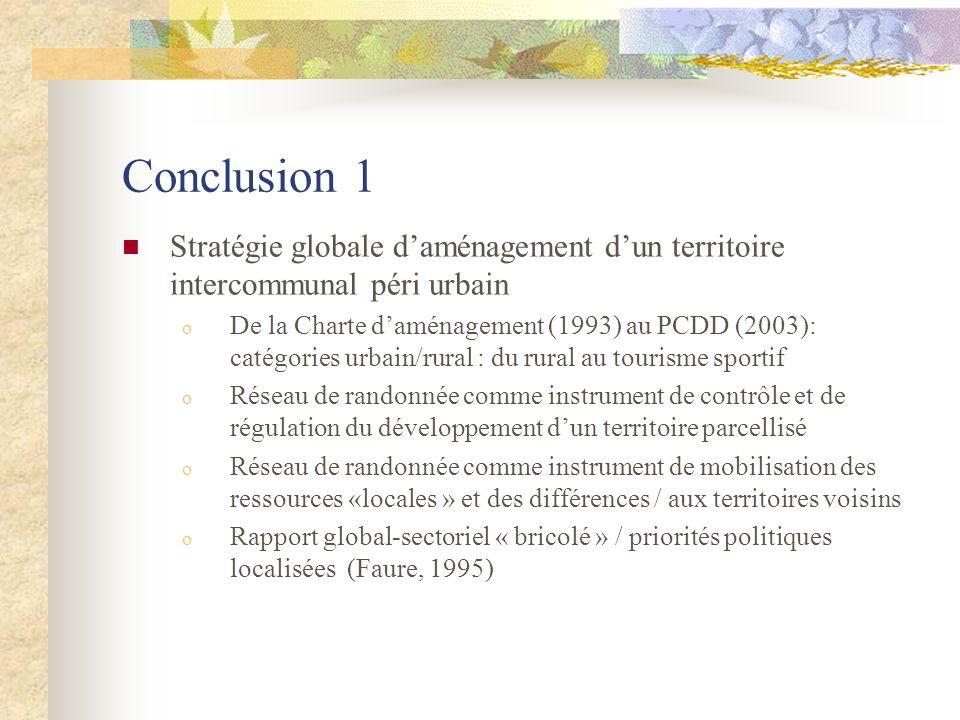 Conclusion 1 Stratégie globale d'aménagement d'un territoire intercommunal péri urbain.
