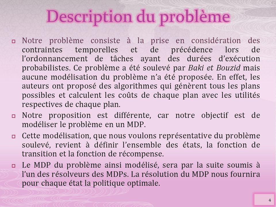 Description du problème