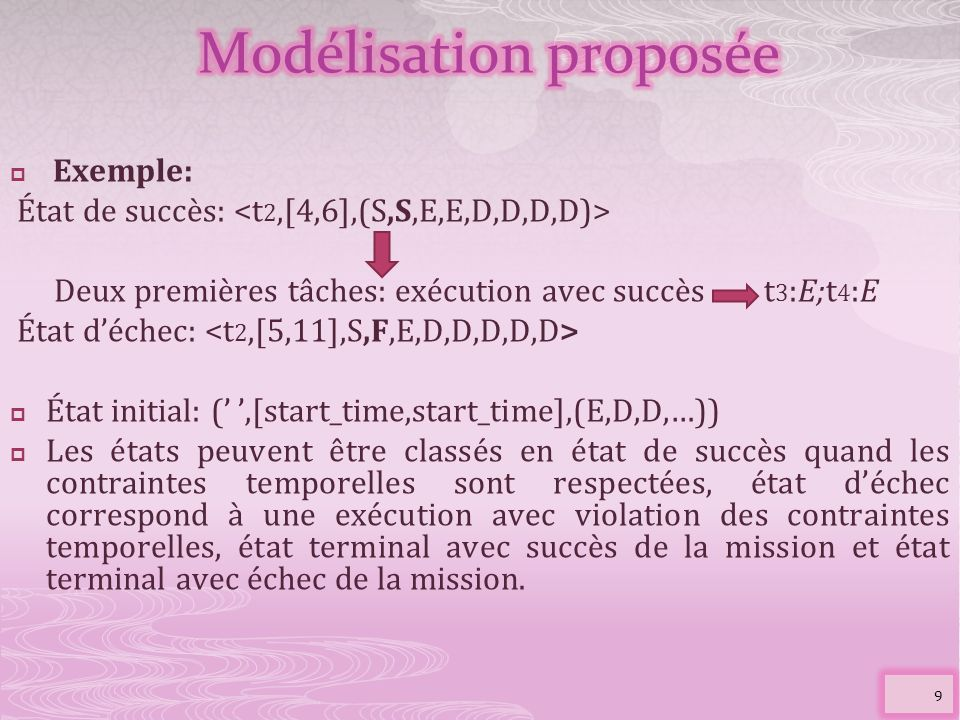 Modélisation proposée