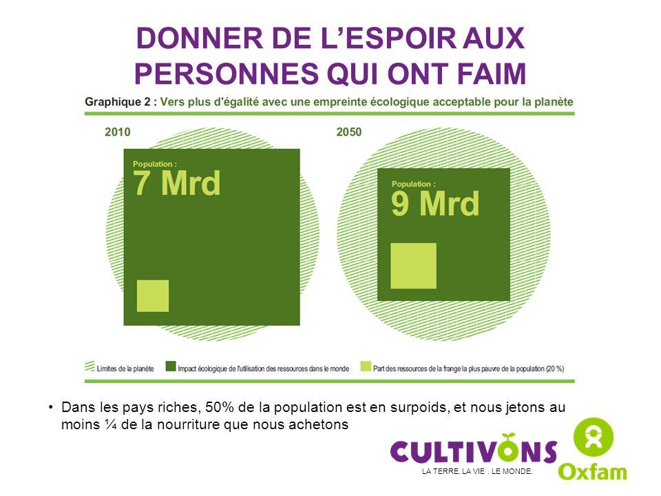 DONNER DE L'ESPOIR AUX PERSONNES QUI ONT FAIM