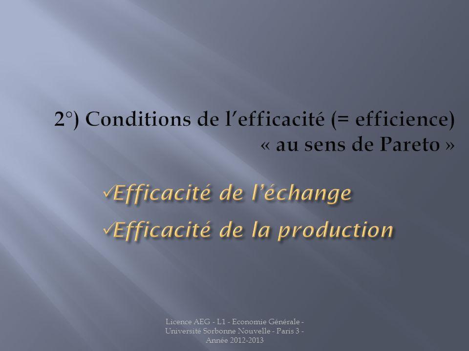Efficacité de l'échange Efficacité de la production