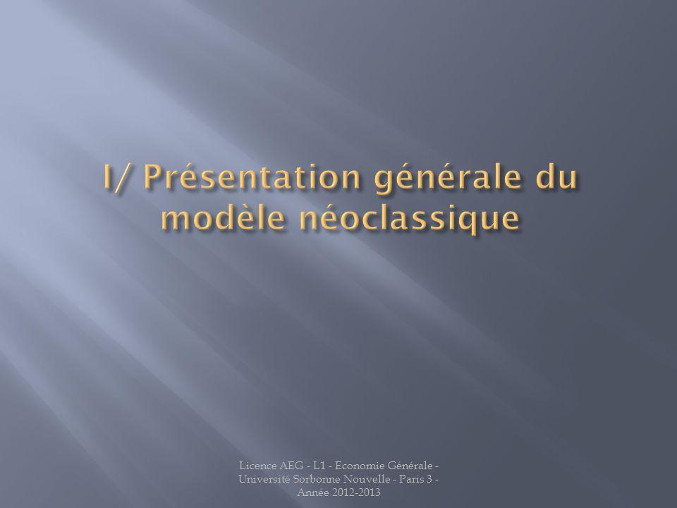 I/ Présentation générale du modèle néoclassique