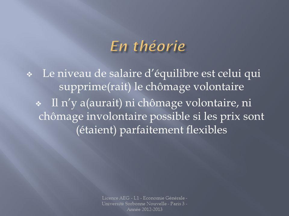 En théorie Le niveau de salaire d'équilibre est celui qui supprime(rait) le chômage volontaire.