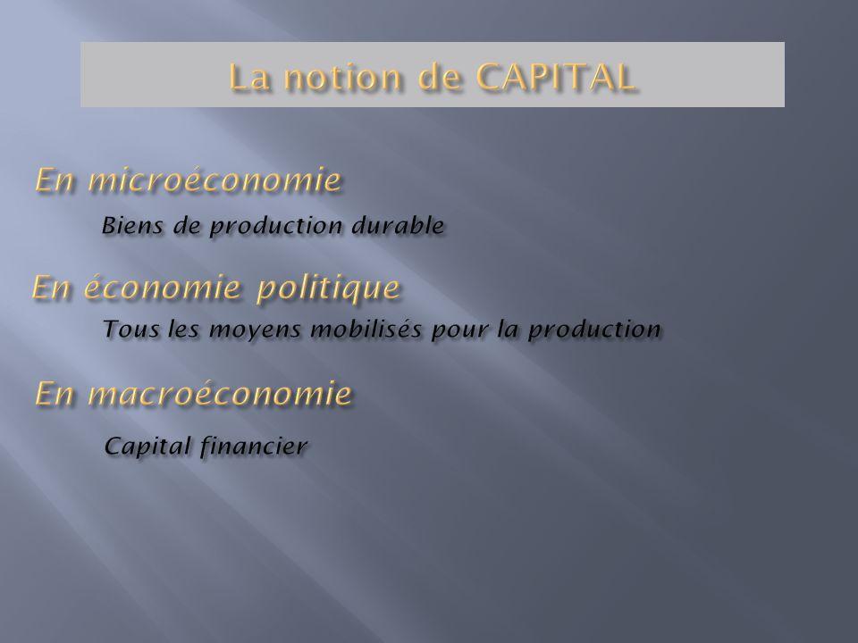 La notion de CAPITAL En microéconomie En économie politique