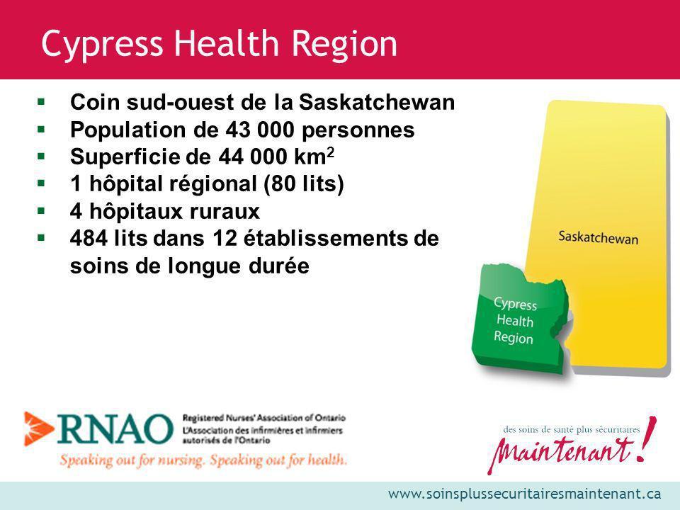 Cypress Health Region Coin sud-ouest de la Saskatchewan