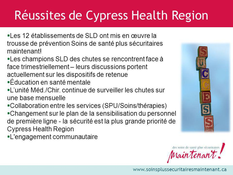 Réussites de Cypress Health Region