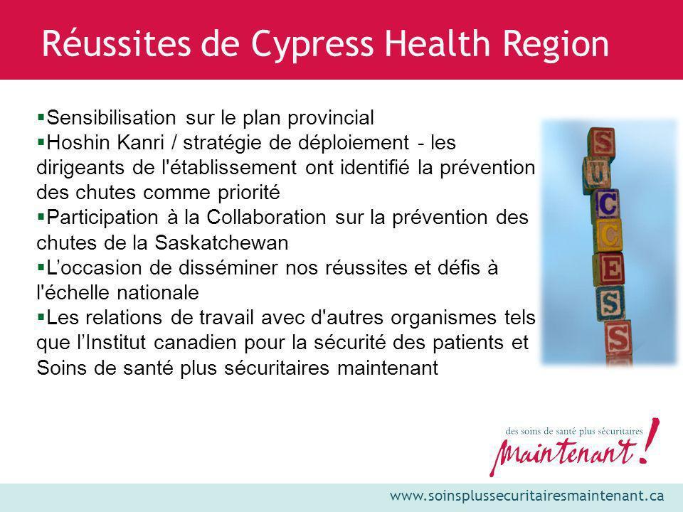 Réussites de Cypress Health Region