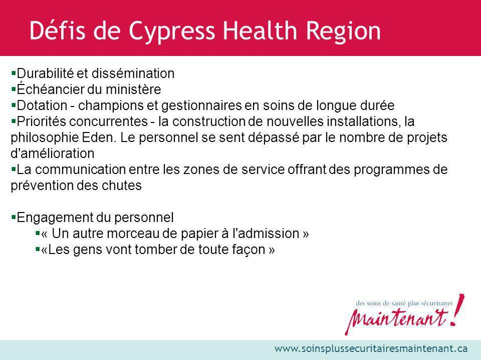 Défis de Cypress Health Region