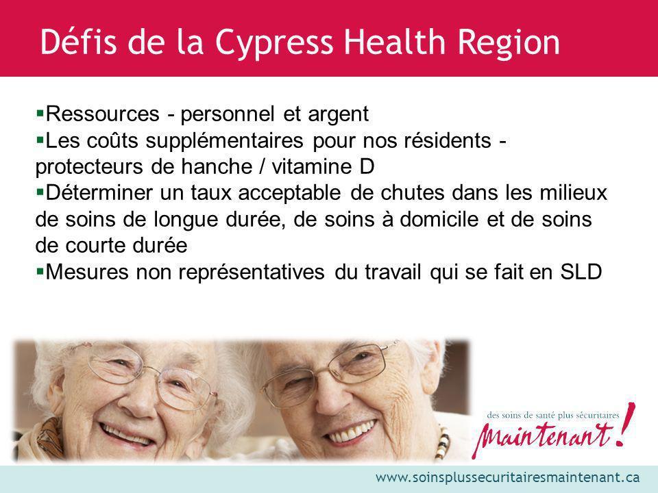 Défis de la Cypress Health Region