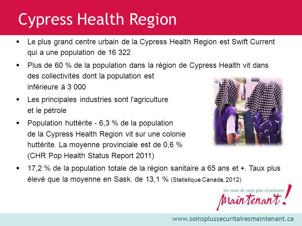 Cypress Health Region Le plus grand centre urbain de la Cypress Health Region est Swift Current qui a une population de 16 322.