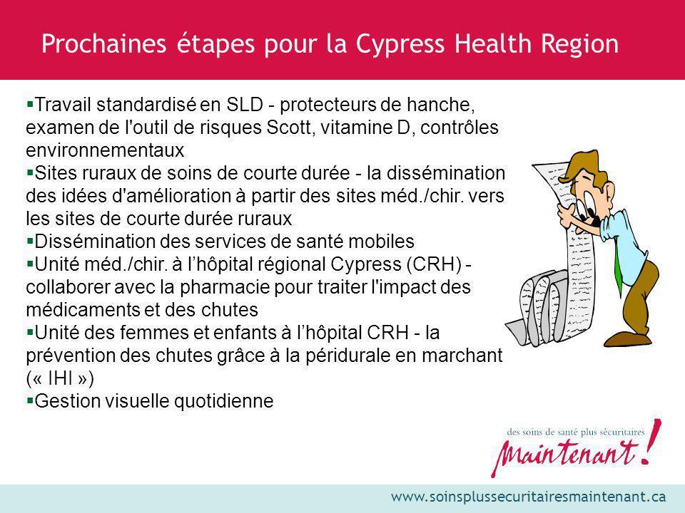 Prochaines étapes pour la Cypress Health Region
