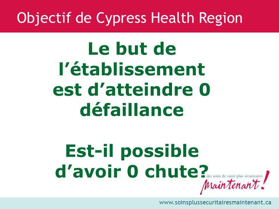 Objectif de Cypress Health Region