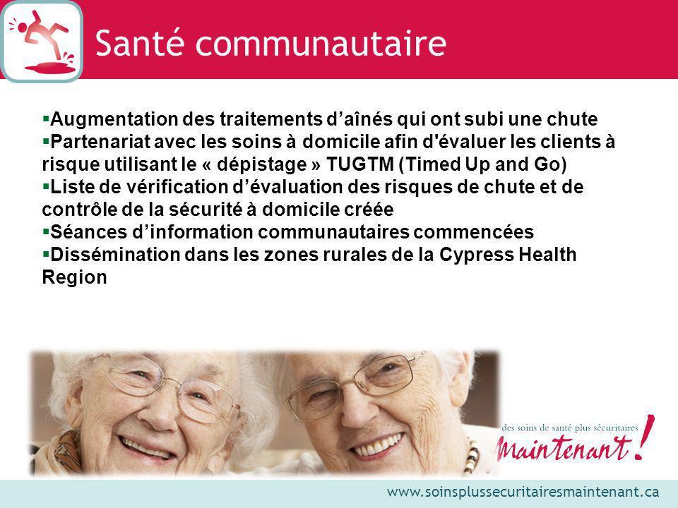 Santé communautaire Augmentation des traitements d'aînés qui ont subi une chute.