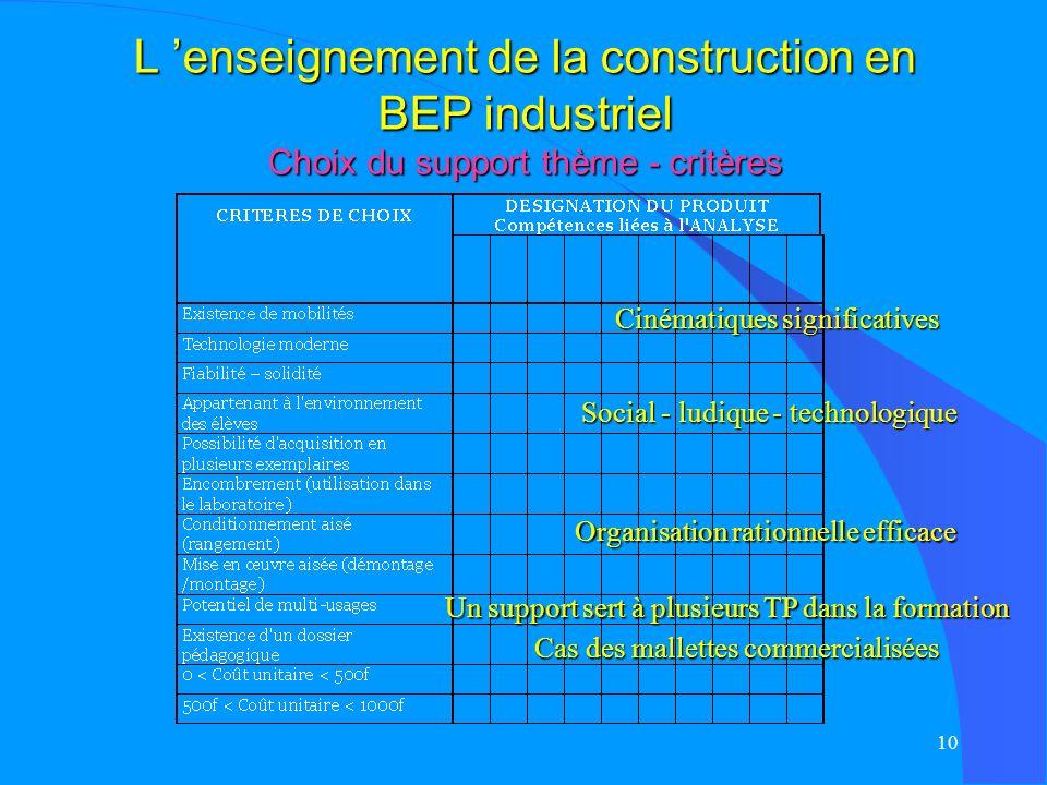 L 'enseignement de la construction en BEP industriel Choix du support thème - critères