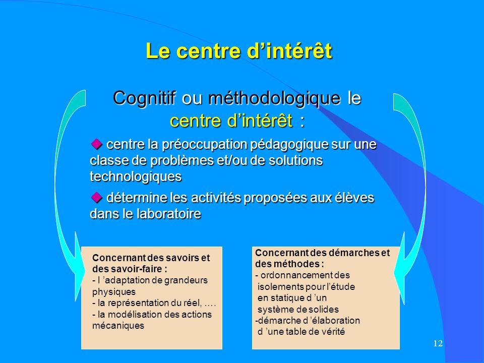 Cognitif ou méthodologique le centre d'intérêt :