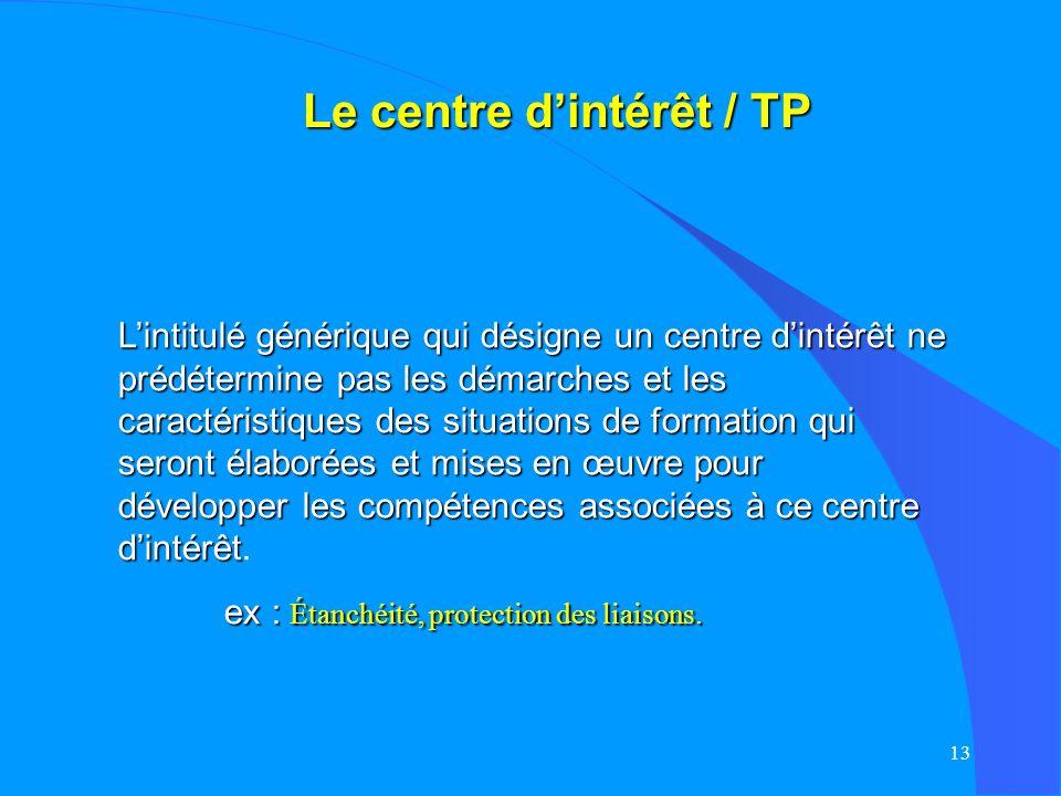 Le centre d'intérêt / TP