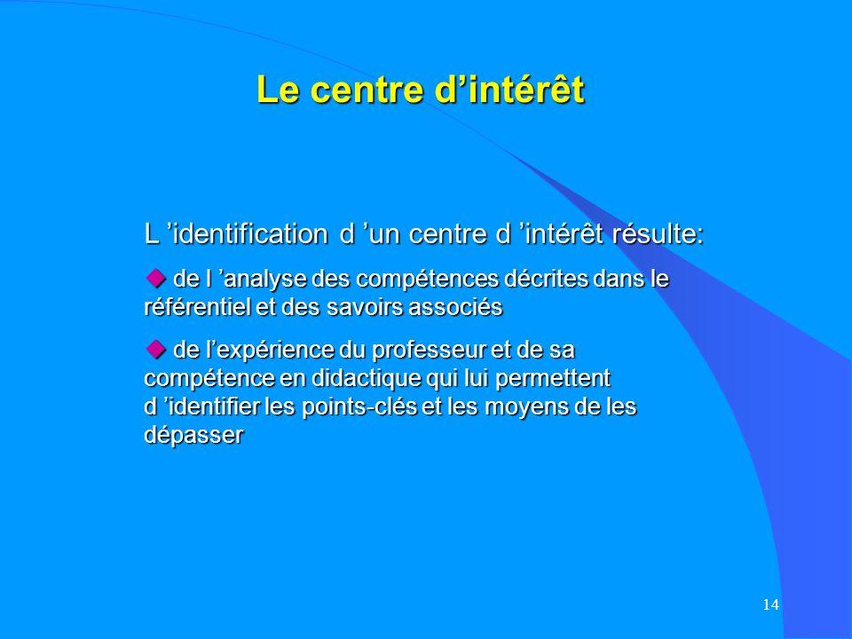 Le centre d'intérêt L 'identification d 'un centre d 'intérêt résulte: