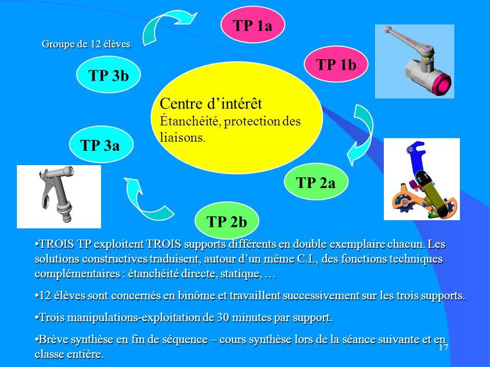 Centre d'intérêt Étanchéité, protection des liaisons.