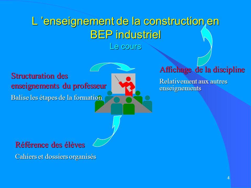 L 'enseignement de la construction en BEP industriel Le cours