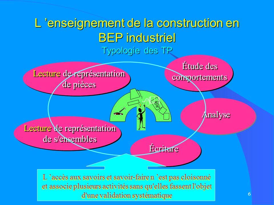 L 'enseignement de la construction en BEP industriel Typologie des TP