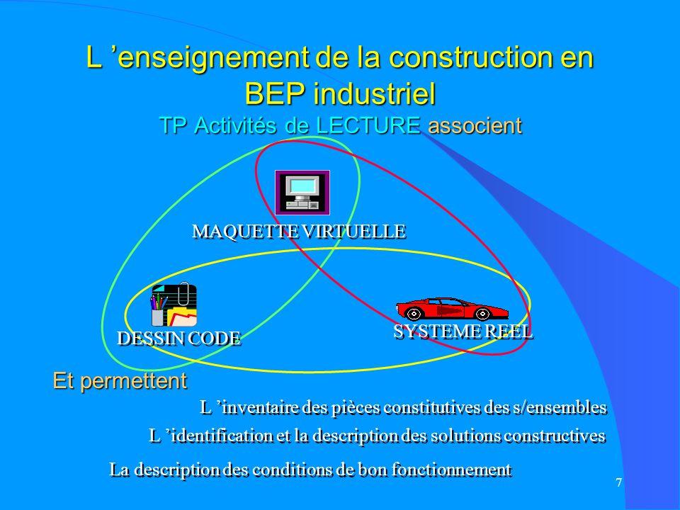 L 'enseignement de la construction en BEP industriel TP Activités de LECTURE associent