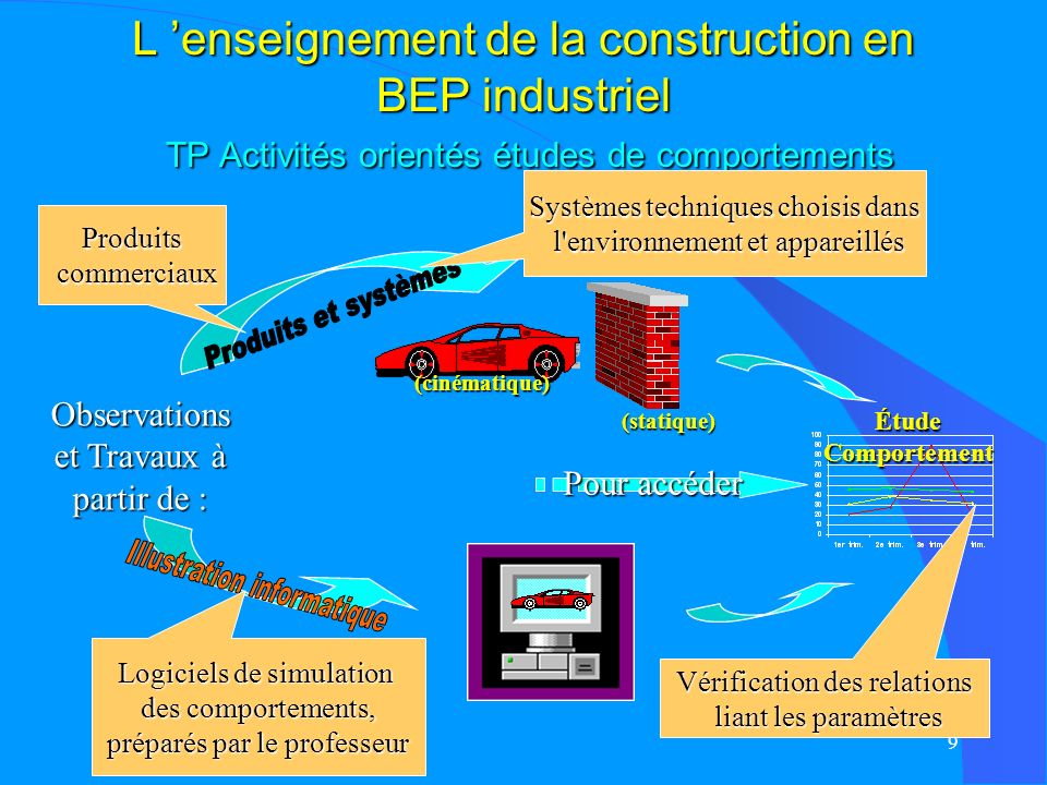 Illustration informatique