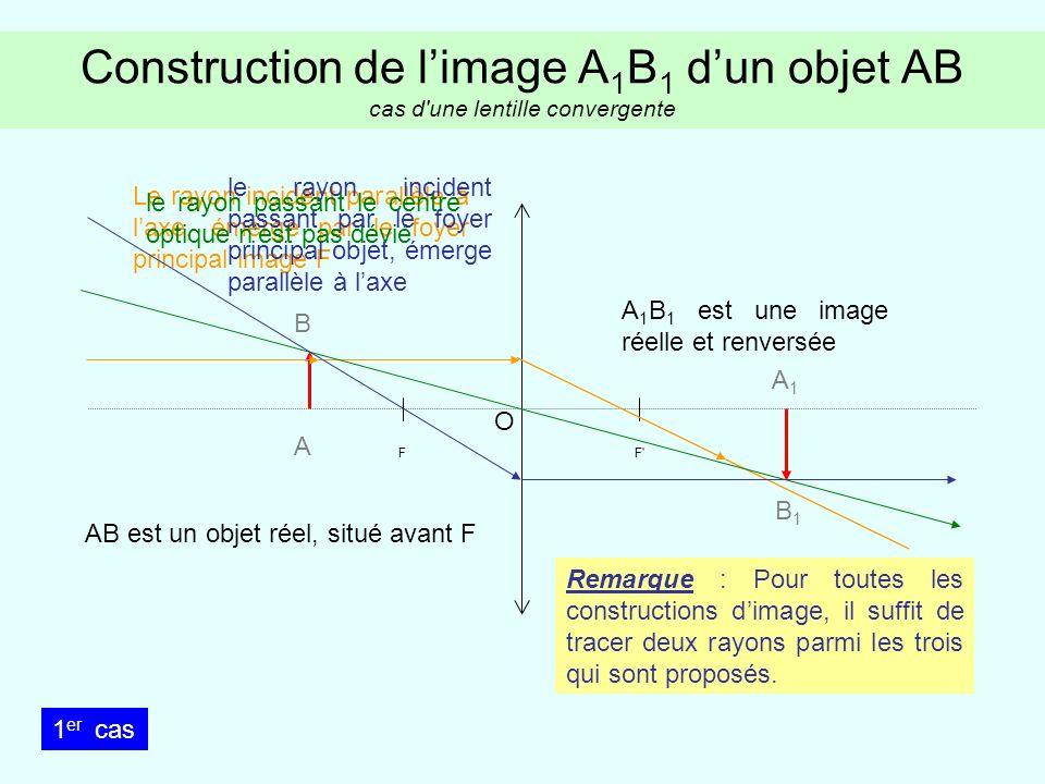 Construction de l'image A1B1 d'un objet AB cas d une lentille convergente