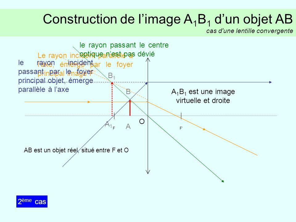 A1B1 est une image virtuelle et droite